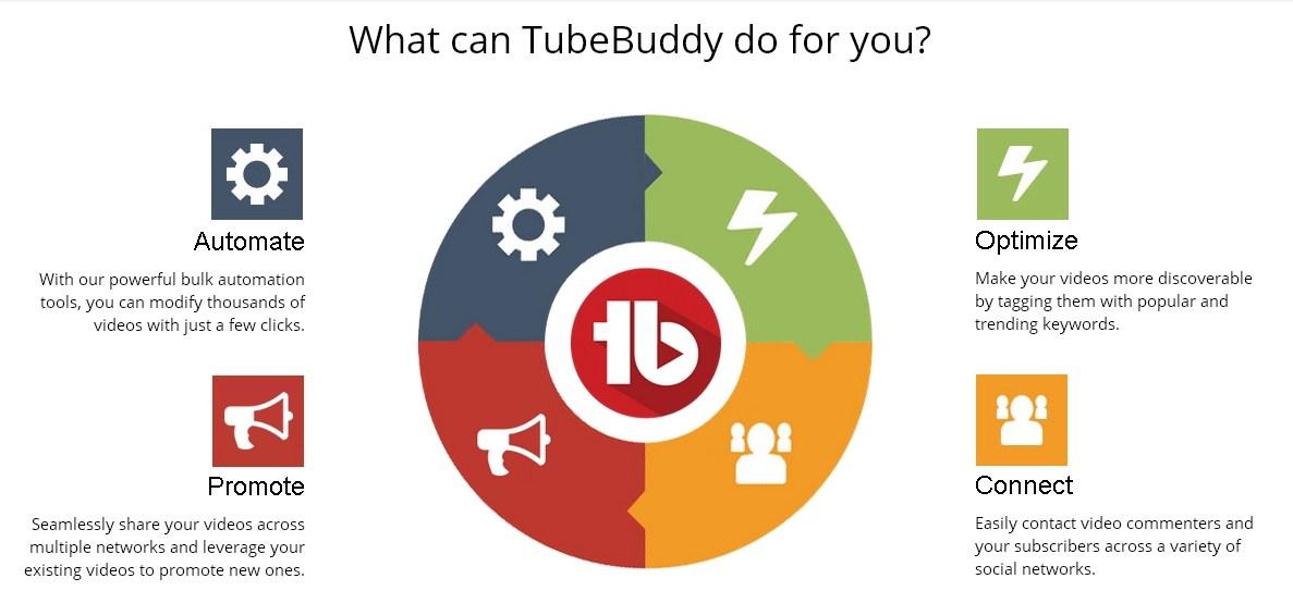 tubebuddy marketing